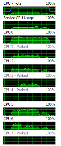 CPU load while running FFT's on GPU